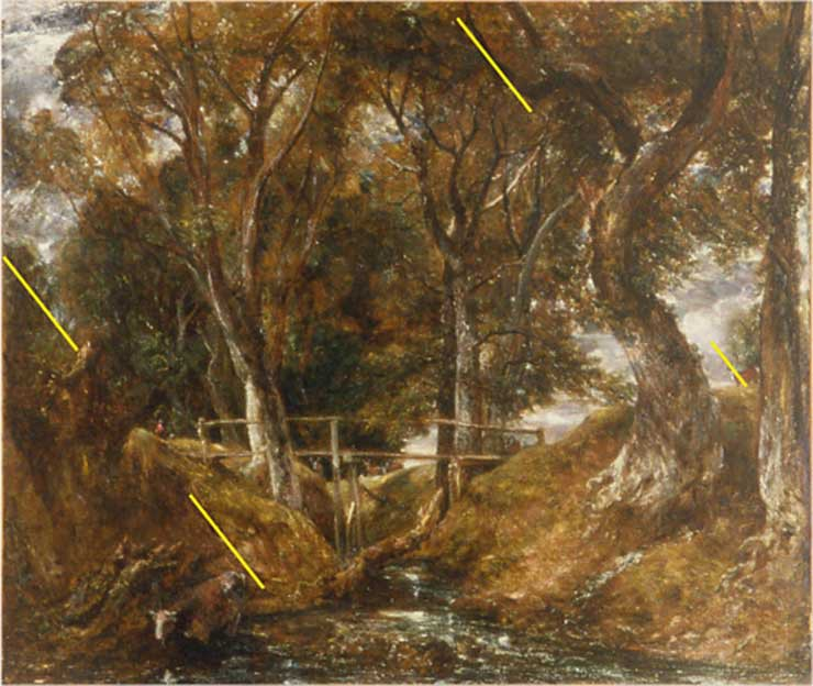 Constable, geometry in art, linear structure